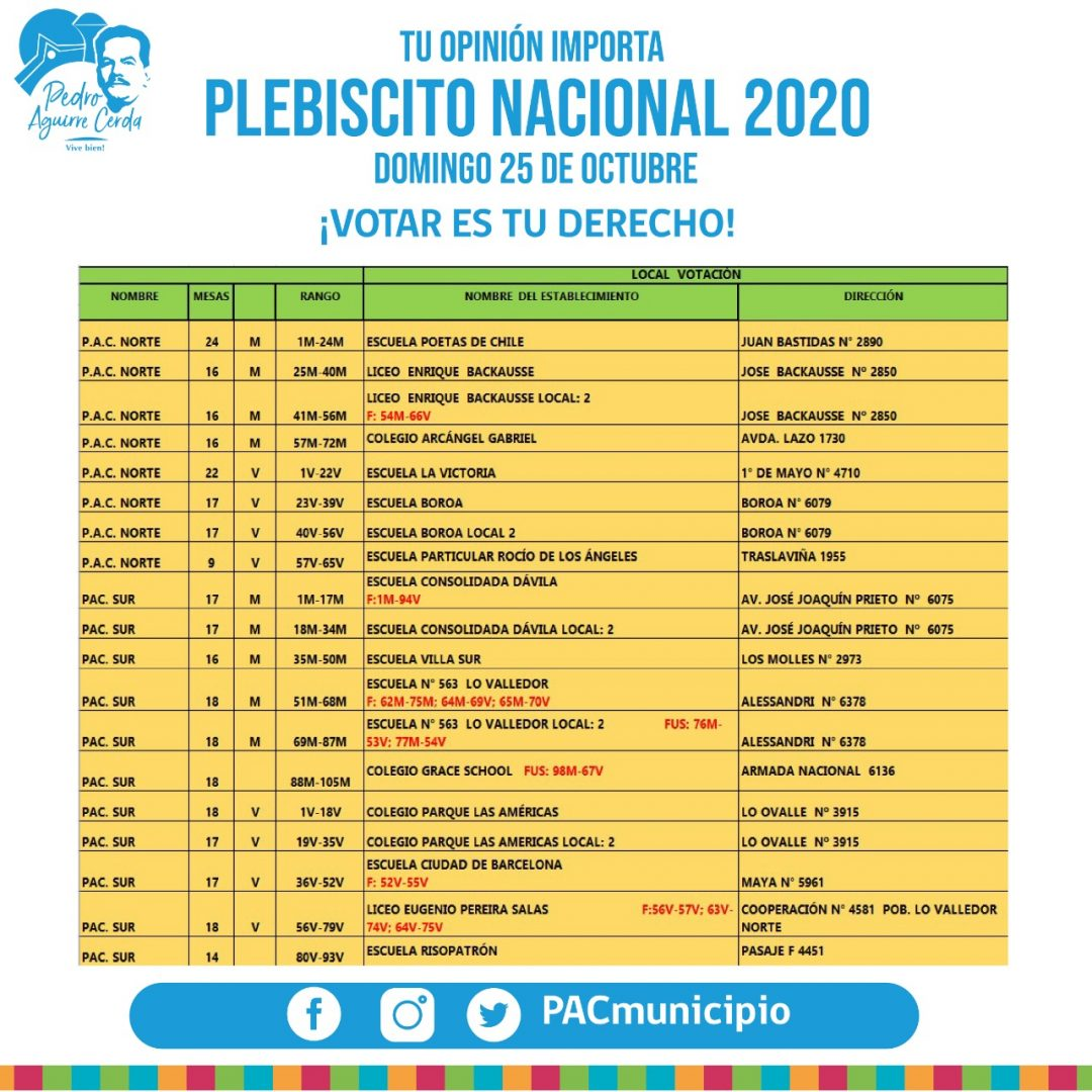 Plebiscito PAC